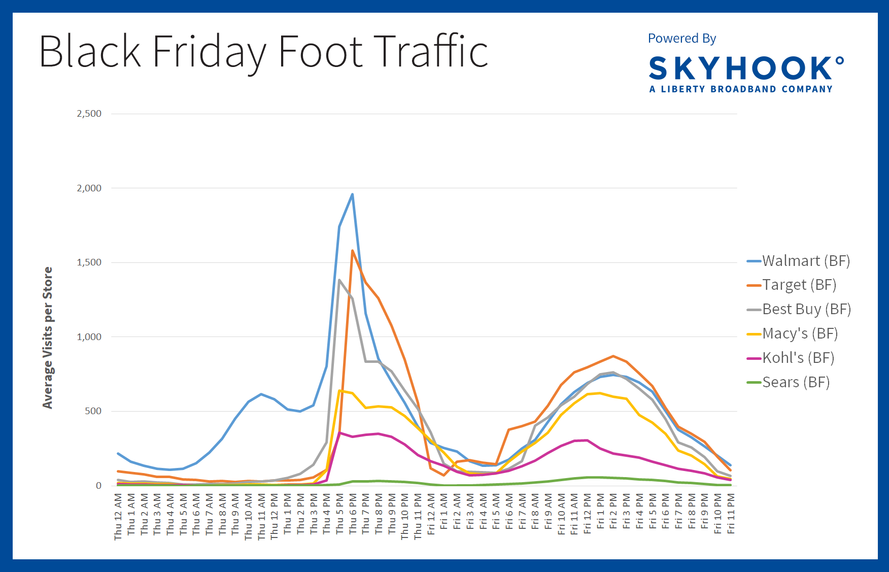 BlackFriday_LineGraph.png